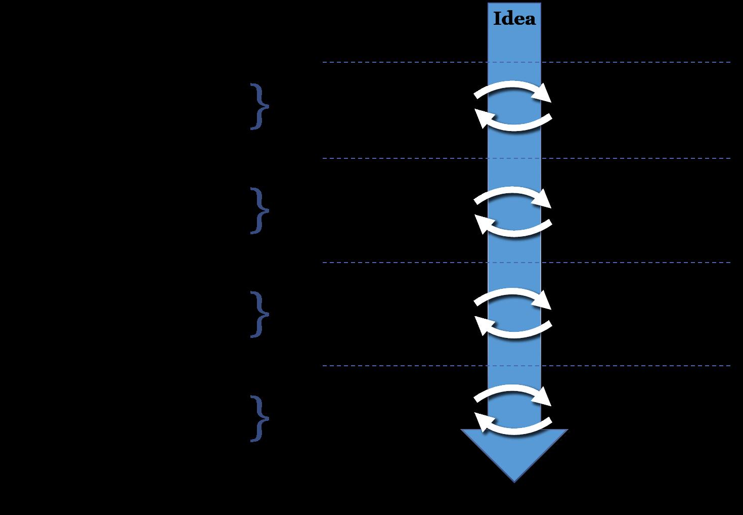 Adaptable's model